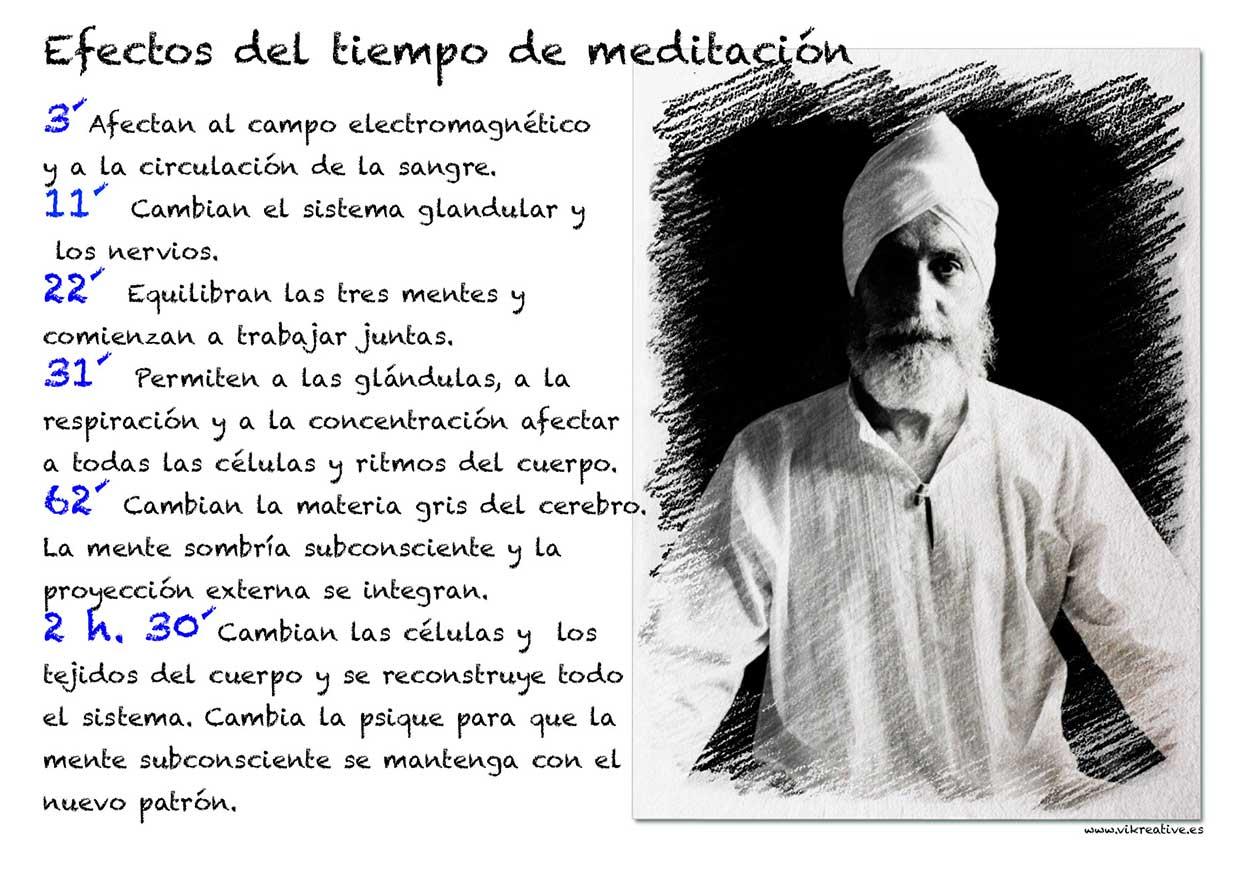 tiempos de meditación